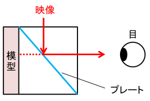 hokovision-system